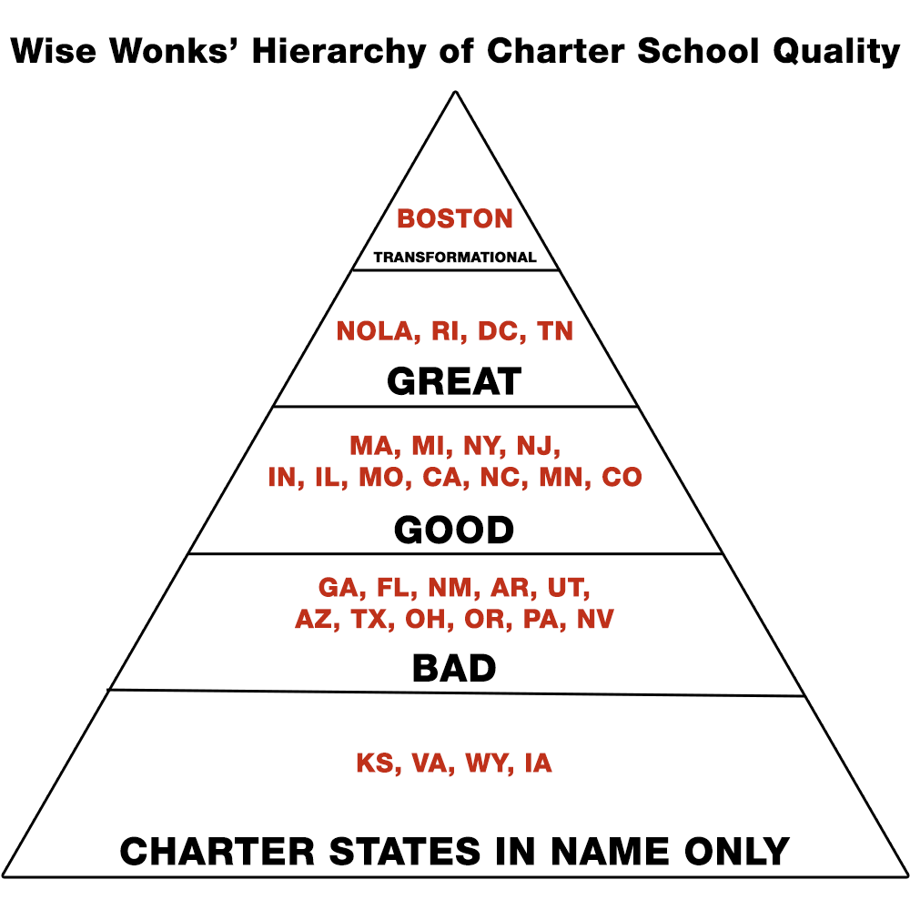 quality education in secondary schools in Learning in secondary schools so as to ensure the delivery of high quality education (sofowara, 2010) quality assurance is really the best way to begin to turn around the present state of the nigerian education system to.