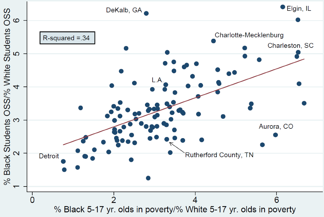 Why Disparate Impact Theory Is A Bad Fit For School Discipline The